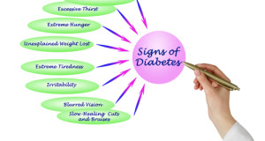 Diabetes Discussion – 8 Signs of Diabetes Symptom