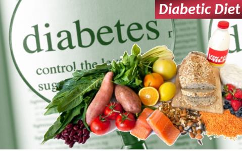 Diabetes Treatment Through Diet Control