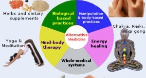 Diabetes Treatments – Alternative Therapies For Diabetics