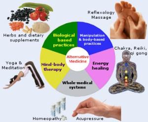 Diabetes Treatments – Alternative Therapies For Diabetics